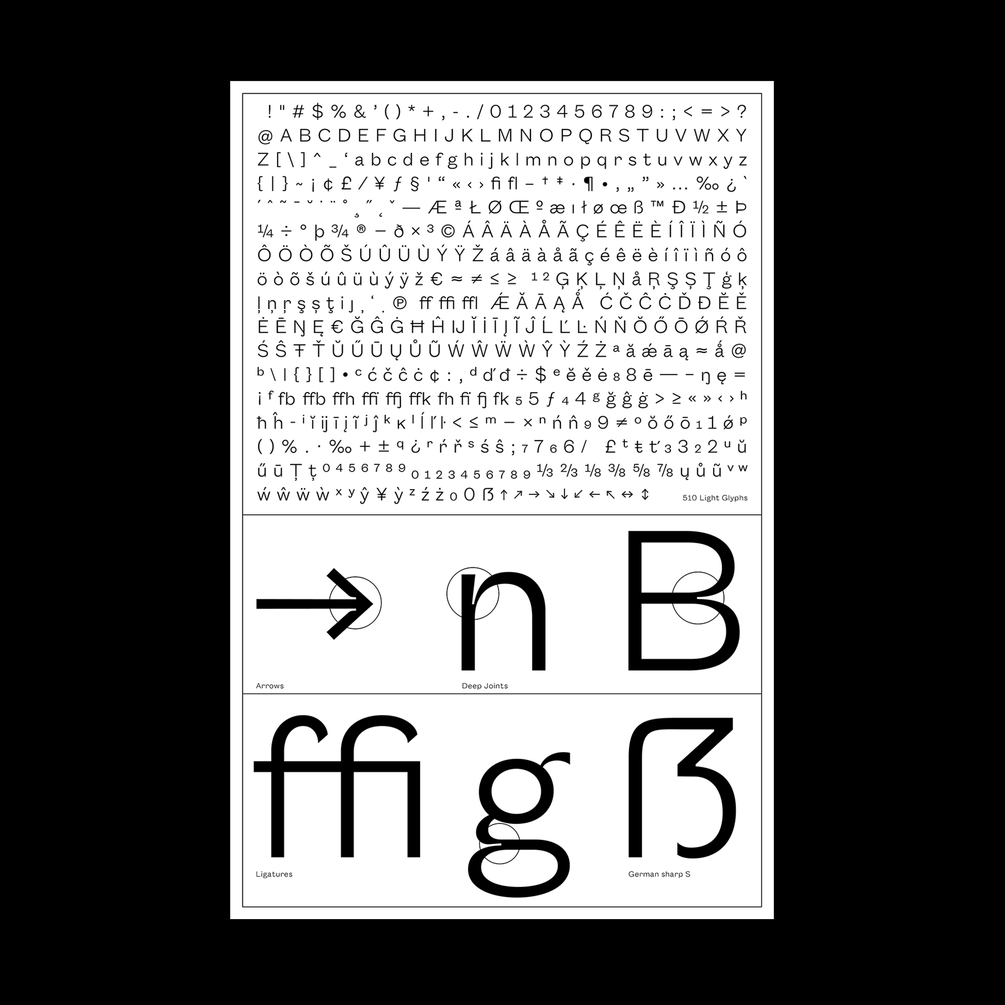 Daniel-Stuhlpfarrer_Visual-Communication_Graphic-Design_Melange-Typeface_7_Glyphs-Light