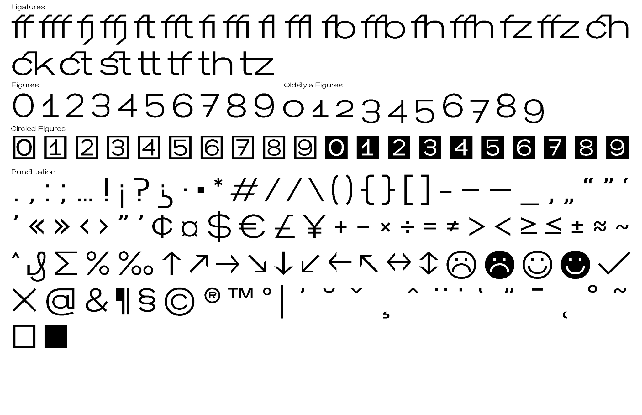 Kritik Typeface Glyphs Overview